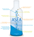 ASEA millions of redox signaling molecules to improve the immune system, help heal wounds and skin conditions